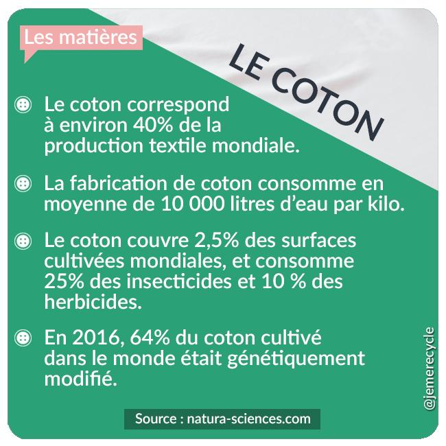 matières naturelles - le coton