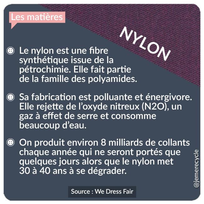 matières synthétiques et artificielles  - nylon